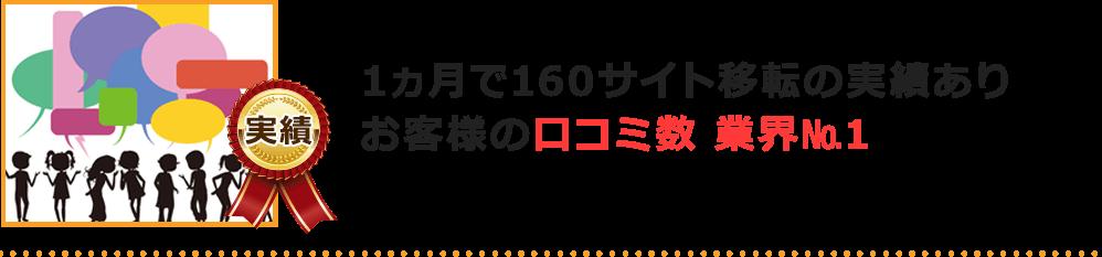 口コミ数業界No1